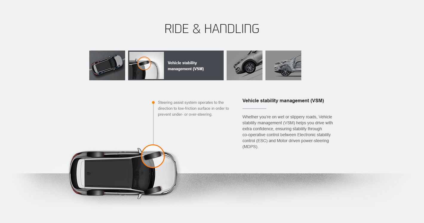 Web design illustrating ride and handling features of Hyundai Motor's Tucson