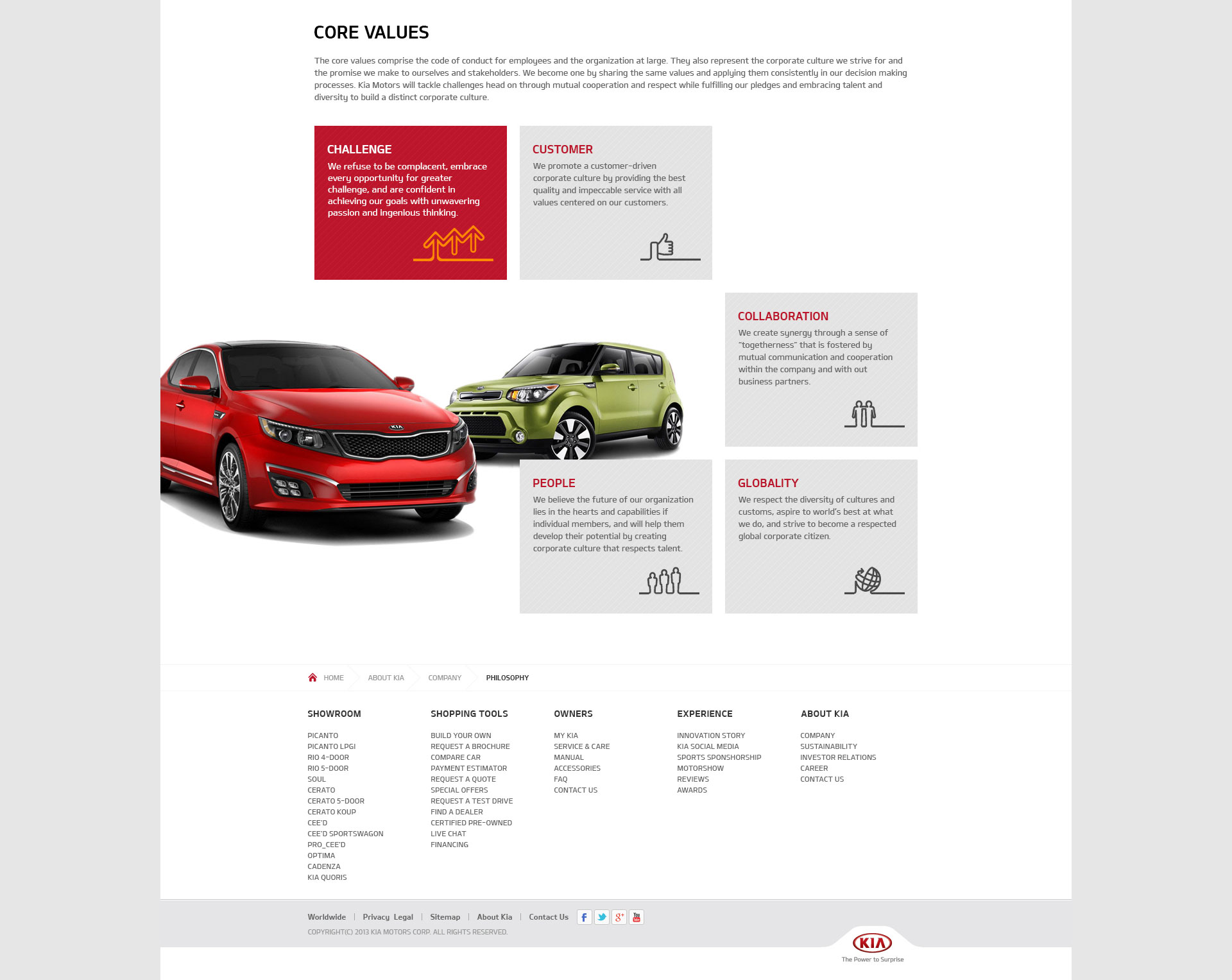 revenue and employees website competitors southsidekiajax history company profile kia owler southside